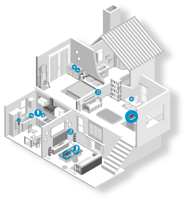 Graphic of a house and all the devices ALLO Wi-Fi powers.